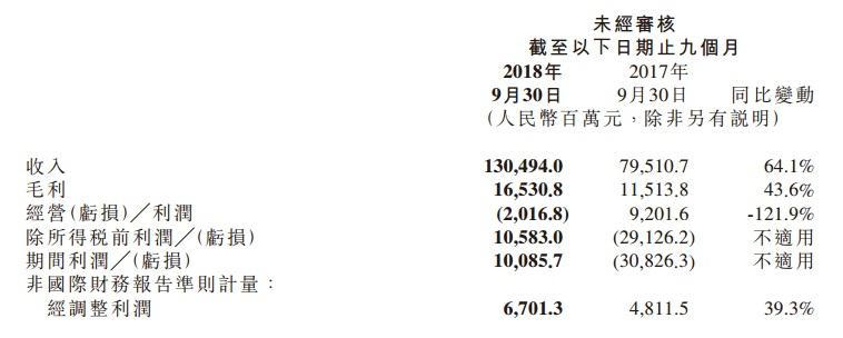 小米前三季度.jpg