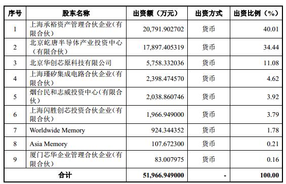 股权结构.png
