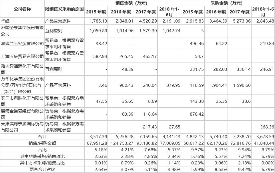 元利科技客户与供应商.jpg