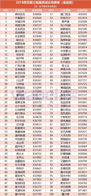金股奖榜单.jpg