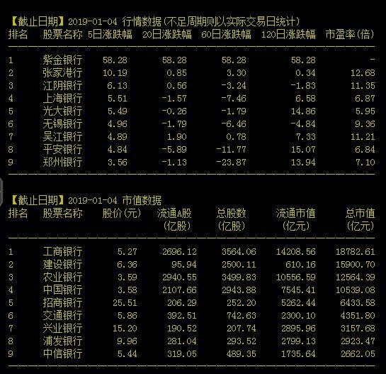 沪深两市银行股市盈率一览表.jpg