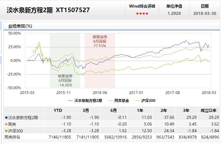 淡水泉新方程2期基本信息(挖贝网wabei.cn配图).jpg