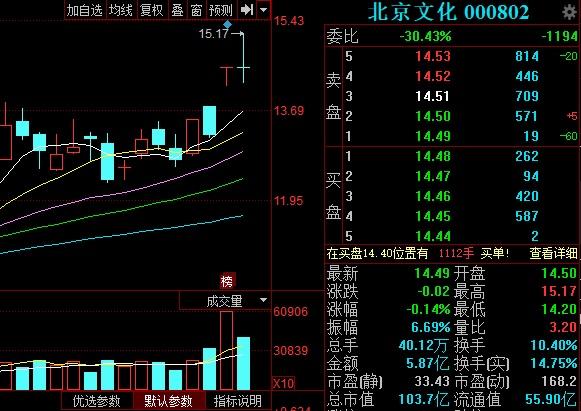北京文化股价.jpg