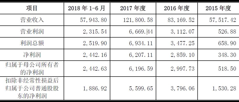 QQ浏览器截图20190212155159.png