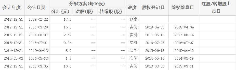 QQ浏览器截图20190222101359.png