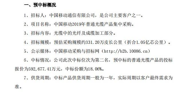 通鼎互聯預中標概況(挖貝網wabei.cn配圖).jpg