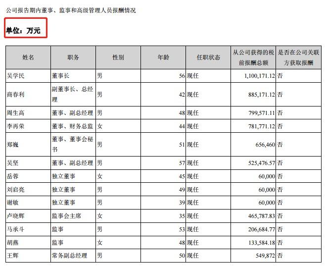 菲利华2018年年度报告截图(挖贝网wabei.cn配图).jpg