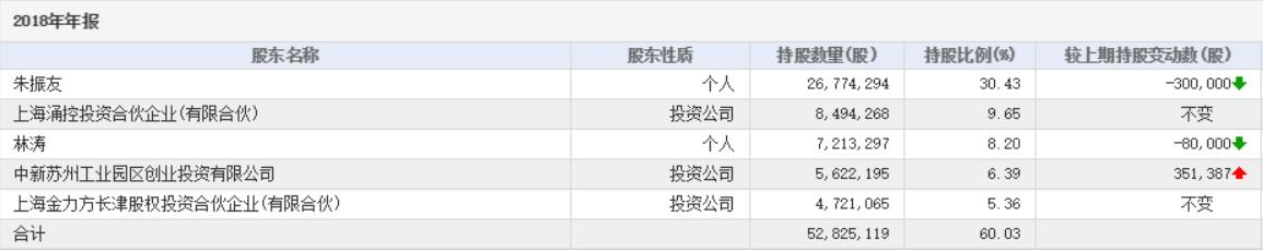 QQ浏览器截图20190322180316.png