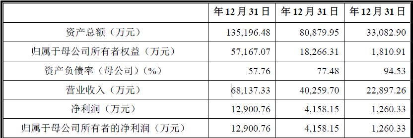 QQ浏览器截图20190322181540.png