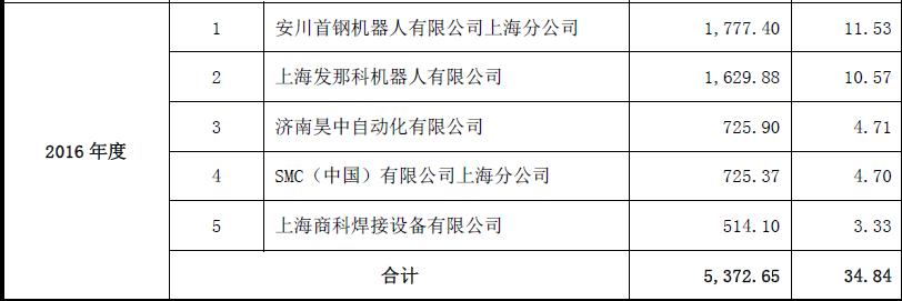 QQ浏览器截图20190325100014.png