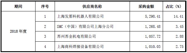 QQ浏览器截图20190325105637.png