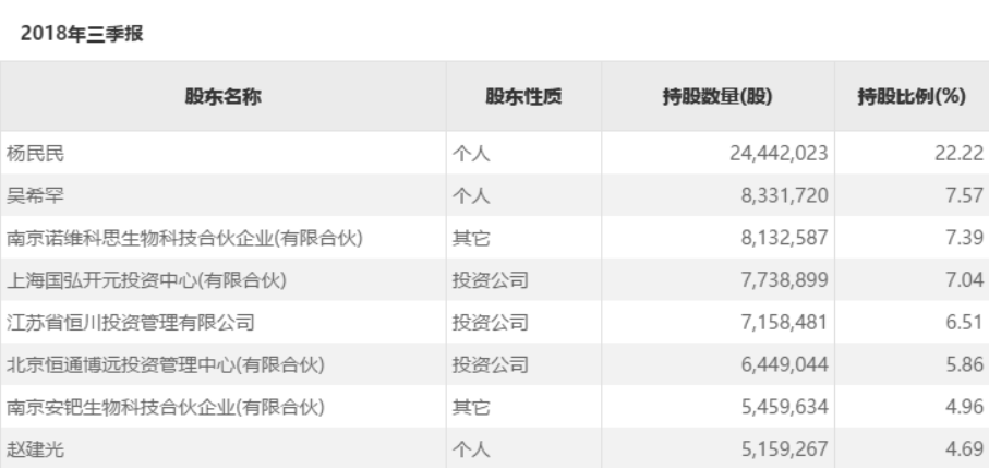 QQ浏览器截图20190328183550.png