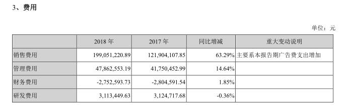 道道全2018年财报相关费用(挖贝网wabei.cn配图).jpg