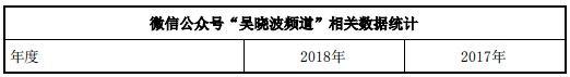 吴晓波频道1.jpg