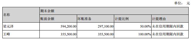 獐子岛3 应收账款.png