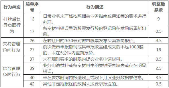 http://www.vribl.com/caijingmi/737732.html
