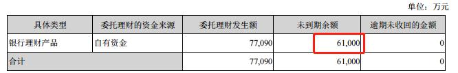 正海磁材-短期理財 2.png