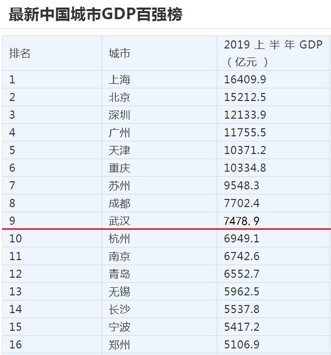 城市GDP.jpg