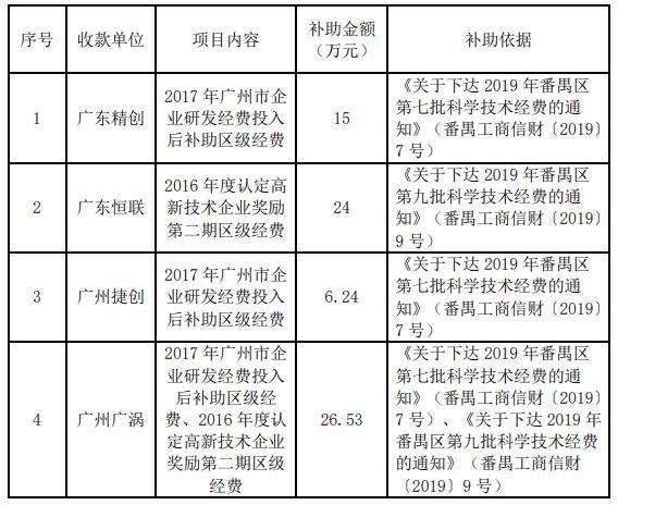 http://www.zgqhl.cn/wenhuayichan/23252.html
