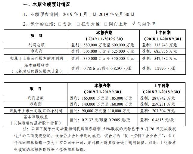 http://www.xiaoluxinxi.com/yejingangcai/308216.html