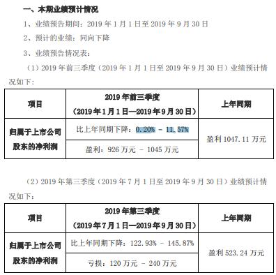 http://www.ddhaihao.com/qichexiaofei/45322.html