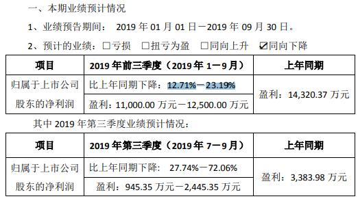 http://www.xiaoluxinxi.com/yejingangcai/308223.html
