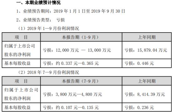 http://www.ddhaihao.com/caijingfenxi/45279.html