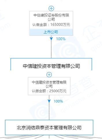 天智航-股东3.png