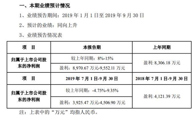 QQ截图20191015200855.png