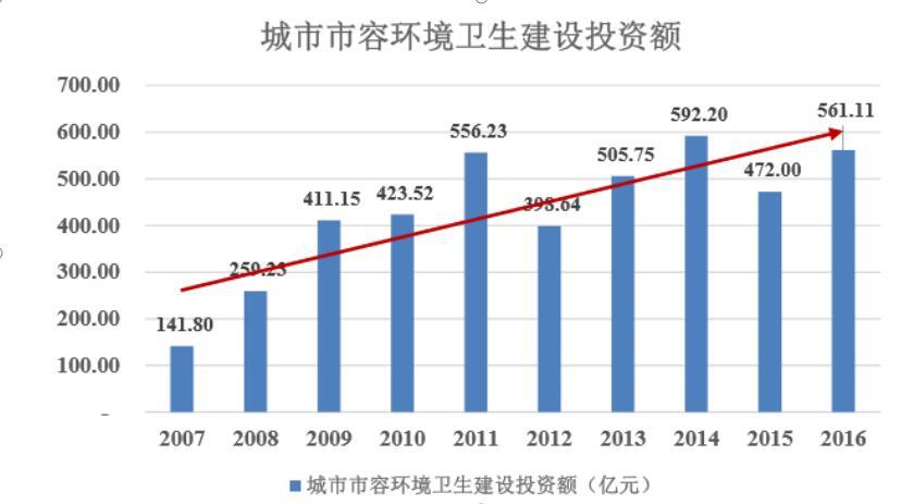 http://www.jienengcc.cn/hongguanjingji/146047.html