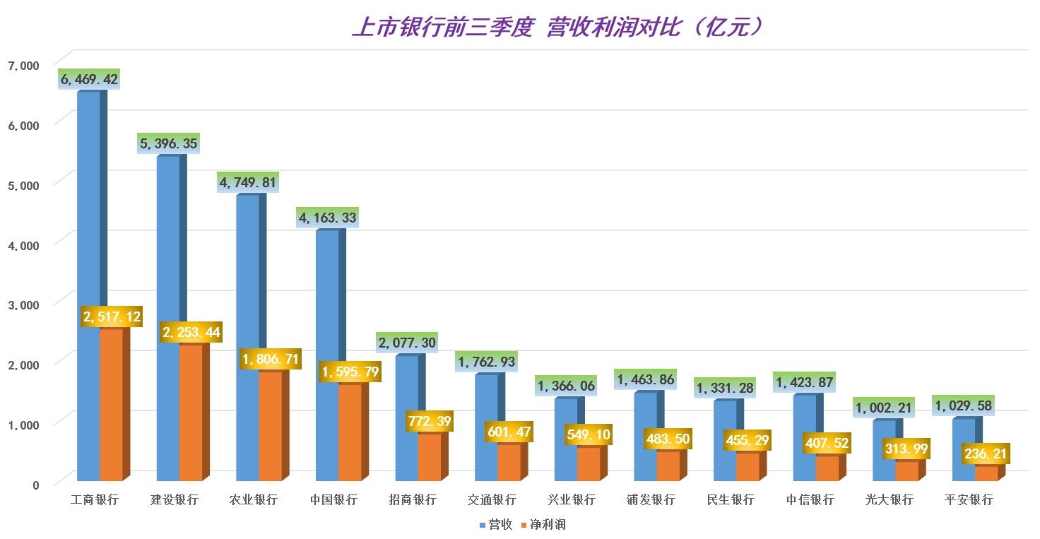 前三季度營收利潤.jpg