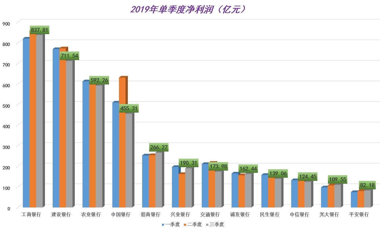 單季度凈利潤.jpg