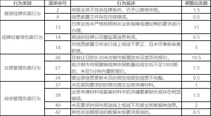 http://www.qwican.com/caijingjingji/2288325.html
