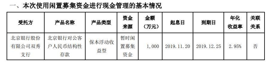 三夫户外拟购买2.5亿元理财产品