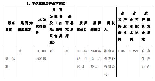 广安爱众股东天弘旗质押5000万股份 用于自身经营