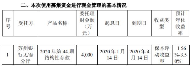 http://www.hjw123.com/lvsenenyuan/68795.html