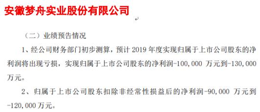 梦舟股份2019年度预计亏损10亿元到13亿元
