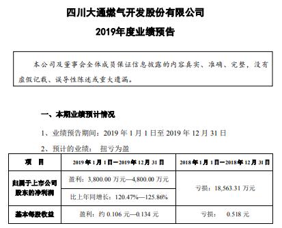 大通燃气2019年度预计净利3800万元