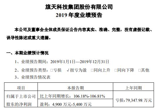 旗天科技2019年度预计净利4900万