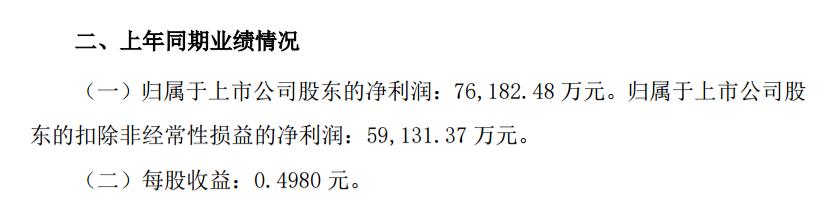 辽宁成大2019年度盈利3.48亿元到