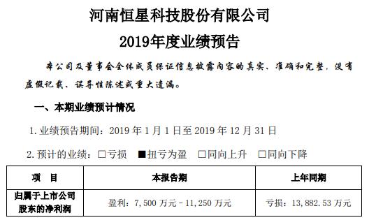恒星科技2019年度预计净利7500万