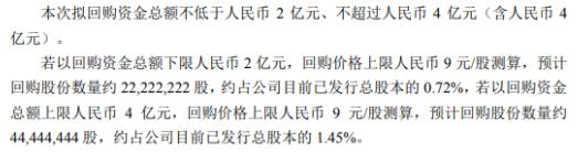 中天科技将花不超4亿元回购股份 用于转换可转债