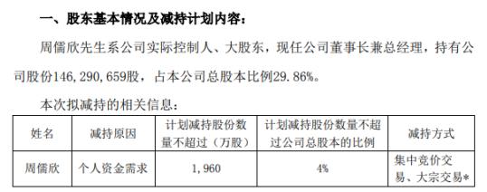 北斗星通股东周儒欣拟减持股份不超过1960万股 预计减持不超总股本4%