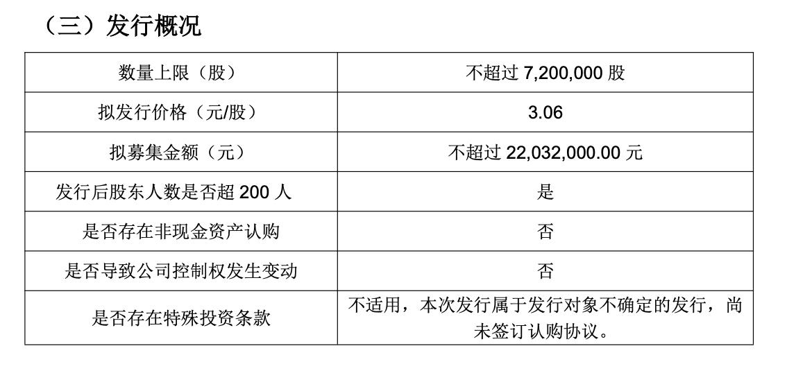 金利股份募資.png
