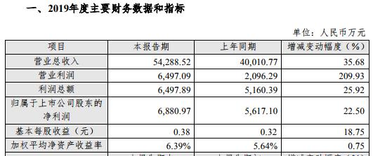 http://www.reviewcode.cn/yunjisuan/119836.html
