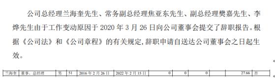 山煤国际总经理兰海奎辞职 税前薪酬28万未持有公司股份