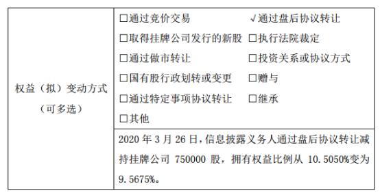 中超环保股东减持75万股 权益变动后持股比例为9.57%