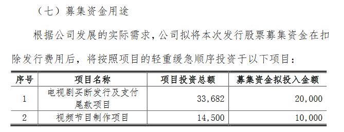 长江文化募资用途.png