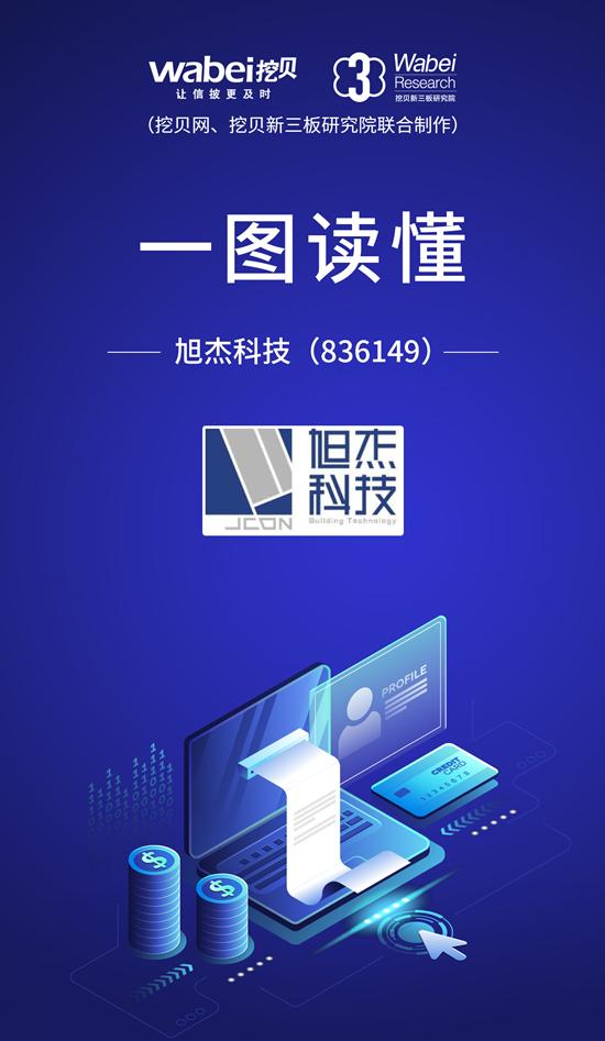 旭杰科技一图_副本1.png