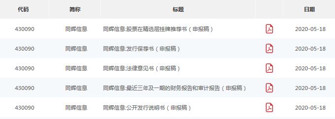 同辉信息精选层挂牌的申报材料获受理 公司2019年实现营业收入5.75亿元